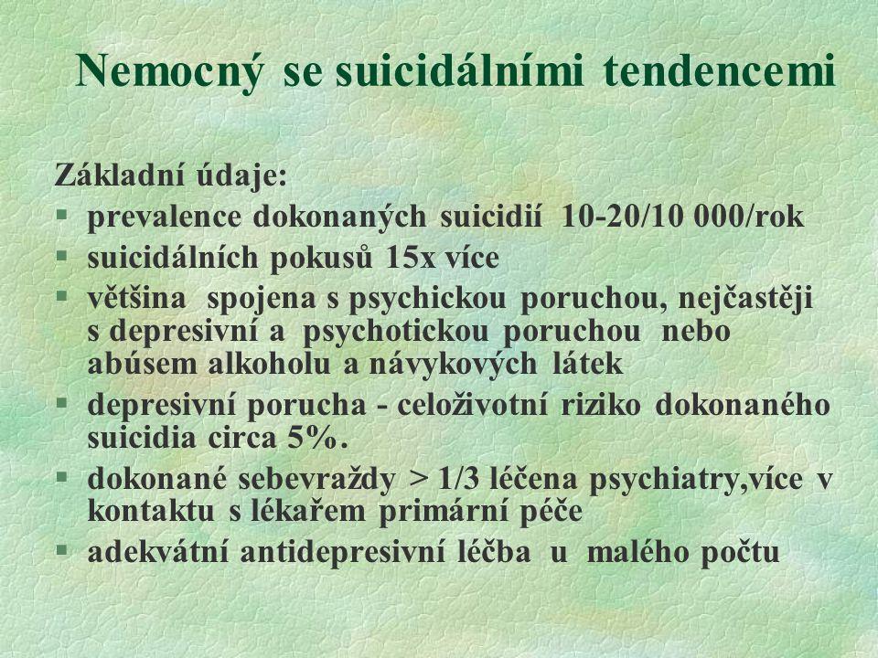 Nemocný se suicidálními tendencemi Základní údaje: §prevalence dokonaných suicidií 10-20/10 000/rok §suicidálních pokusů 15x více §většina spojena s p