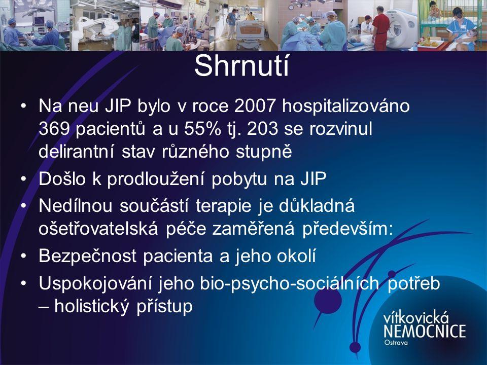 Shrnutí Na neu JIP bylo v roce 2007 hospitalizováno 369 pacientů a u 55% tj.