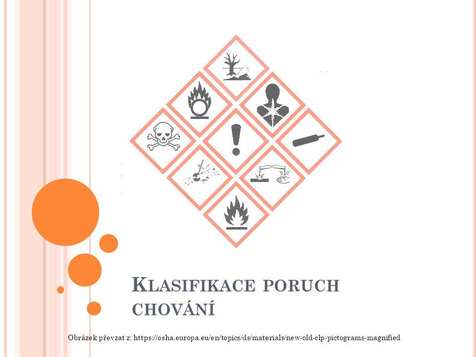 K LASIFIKACE PORUCH CHOVÁNÍ Obrázek převzat z: https://osha.europa.eu/en/topics/ds/materials/new-old-clp-pictograms-magnified