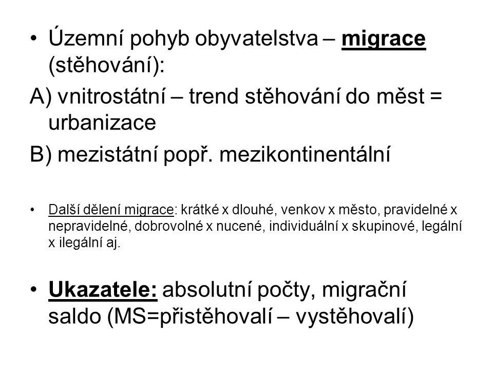 Územní pohyb obyvatelstva – migrace (stěhování): A) vnitrostátní – trend stěhování do měst = urbanizace B) mezistátní popř. mezikontinentální Další dě