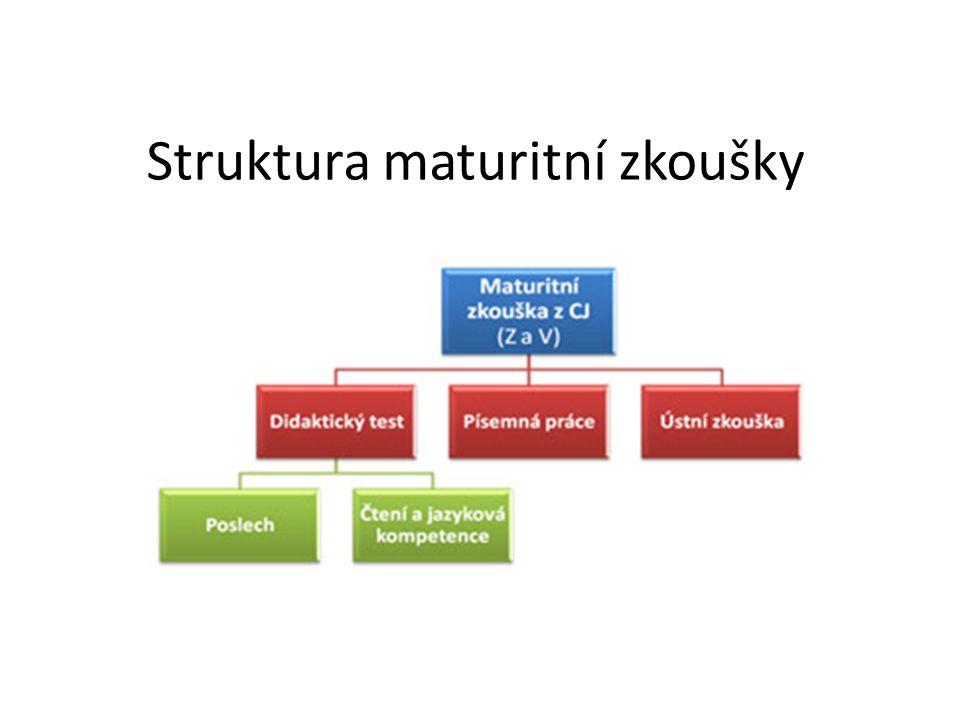 Písemná práce Délka písemné práce: VÚ – 90 min Struktura a rozsah práce: 2 části