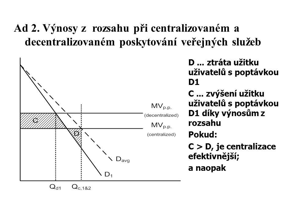 Ad 2. Výnosy z rozsahu při centralizovaném a decentralizovaném poskytování veřejných služeb D... ztráta užitku uživatelů s poptávkou D1 C... zvýšení u