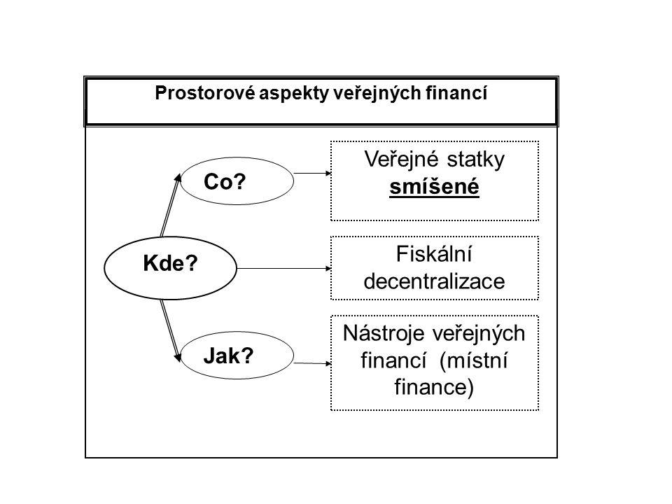 Kde? Co? Jak? Veřejné statky smíšené Fiskální decentralizace Nástroje veřejných financí (místní finance) Prostorové aspekty veřejných financí Kde? Co?