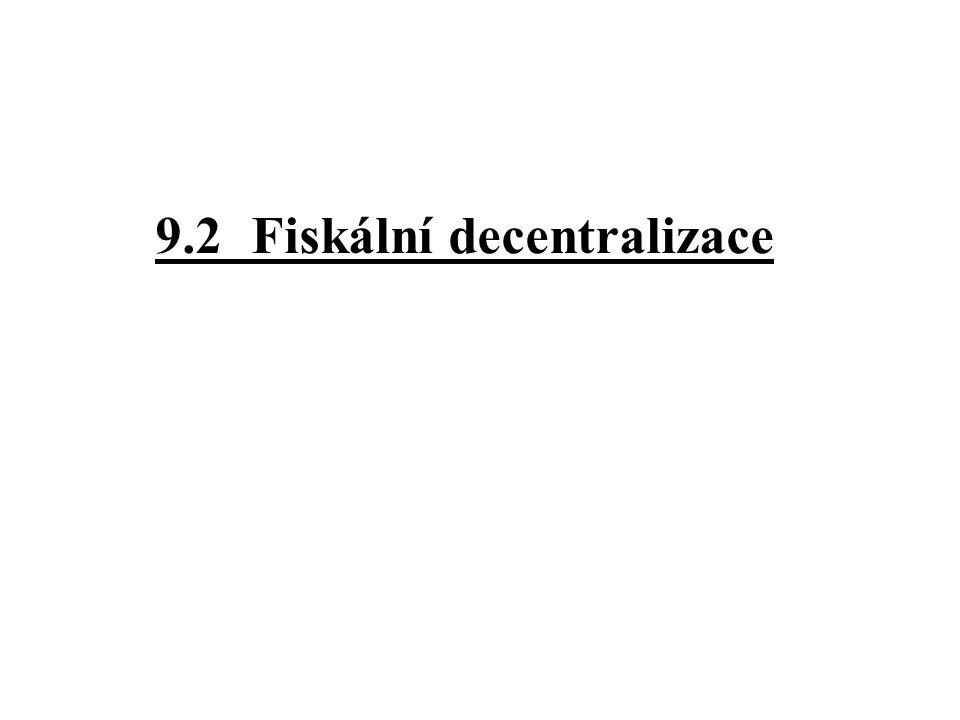 9.2Fiskální decentralizace