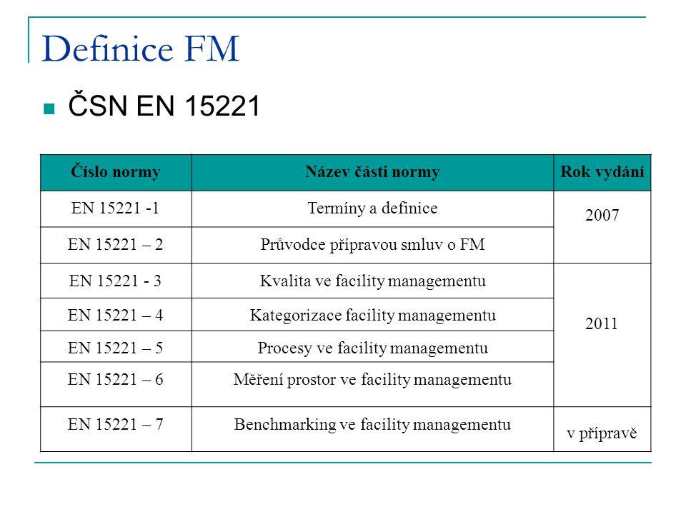 Definice FM Číslo normyNázev části normyRok vydání EN 15221 -1Termíny a definice 2007 EN 15221 – 2Průvodce přípravou smluv o FM EN 15221 - 3Kvalita ve facility managementu 2011 EN 15221 – 4Kategorizace facility managementu EN 15221 – 5Procesy ve facility managementu EN 15221 – 6Měření prostor ve facility managementu EN 15221 – 7Benchmarking ve facility managementu v přípravě ČSN EN 15221