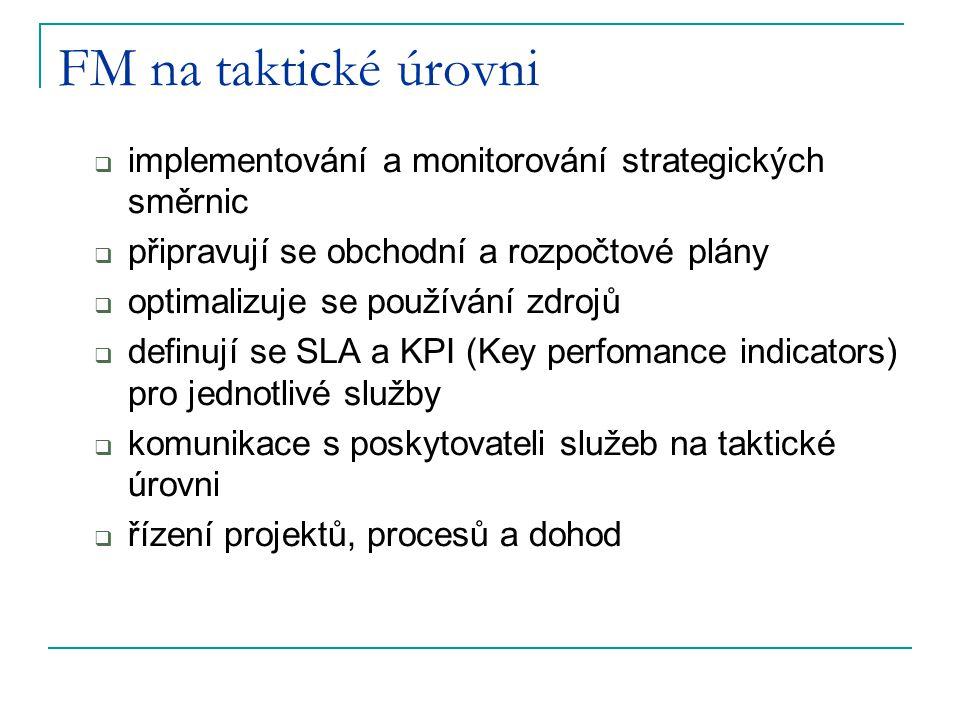 FM na taktické úrovni  implementování a monitorování strategických směrnic  připravují se obchodní a rozpočtové plány  optimalizuje se používání zdrojů  definují se SLA a KPI (Key perfomance indicators) pro jednotlivé služby  komunikace s poskytovateli služeb na taktické úrovni  řízení projektů, procesů a dohod
