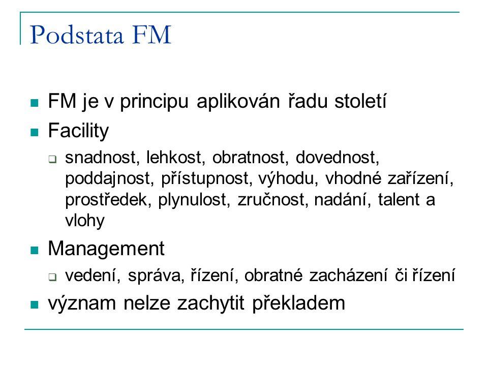 Podstata FM FM je v principu aplikován řadu století Facility  snadnost, lehkost, obratnost, dovednost, poddajnost, přístupnost, výhodu, vhodné zařízení, prostředek, plynulost, zručnost, nadání, talent a vlohy Management  vedení, správa, řízení, obratné zacházení či řízení význam nelze zachytit překladem