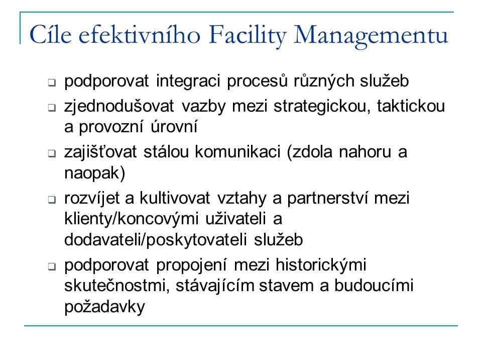 Cíle efektivního Facility Managementu  podporovat integraci procesů různých služeb  zjednodušovat vazby mezi strategickou, taktickou a provozní úrovní  zajišťovat stálou komunikaci (zdola nahoru a naopak)  rozvíjet a kultivovat vztahy a partnerství mezi klienty/koncovými uživateli a dodavateli/poskytovateli služeb  podporovat propojení mezi historickými skutečnostmi, stávajícím stavem a budoucími požadavky