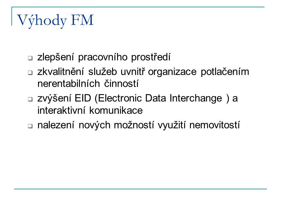 Výhody FM  zlepšení pracovního prostředí  zkvalitnění služeb uvnitř organizace potlačením nerentabilních činností  zvýšení EID (Electronic Data Interchange ) a interaktivní komunikace  nalezení nových možností využití nemovitostí