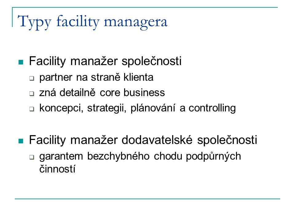Typy facility managera Facility manažer společnosti  partner na straně klienta  zná detailně core business  koncepci, strategii, plánování a controlling Facility manažer dodavatelské společnosti  garantem bezchybného chodu podpůrných činností