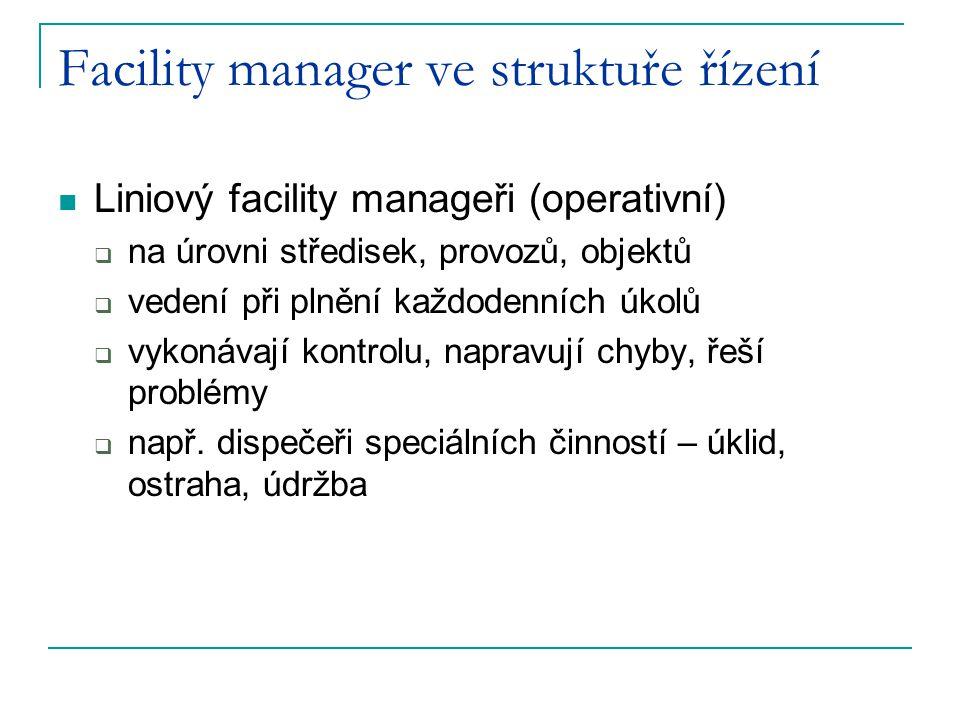 Facility manager ve struktuře řízení Liniový facility manageři (operativní)  na úrovni středisek, provozů, objektů  vedení při plnění každodenních úkolů  vykonávají kontrolu, napravují chyby, řeší problémy  např.