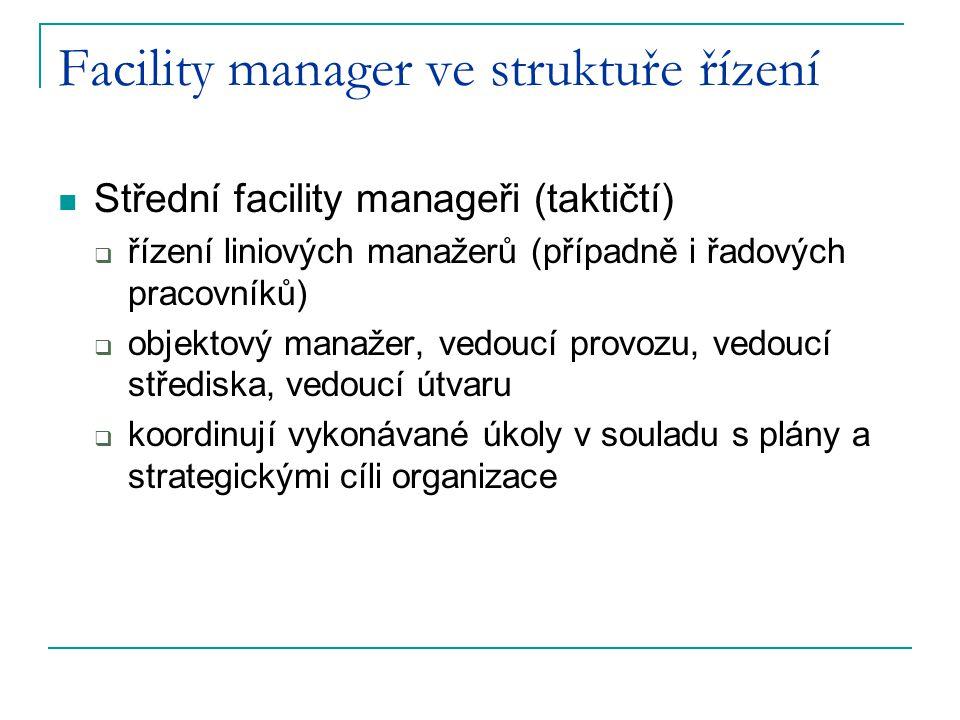 Facility manager ve struktuře řízení Střední facility manageři (taktičtí)  řízení liniových manažerů (případně i řadových pracovníků)  objektový manažer, vedoucí provozu, vedoucí střediska, vedoucí útvaru  koordinují vykonávané úkoly v souladu s plány a strategickými cíli organizace