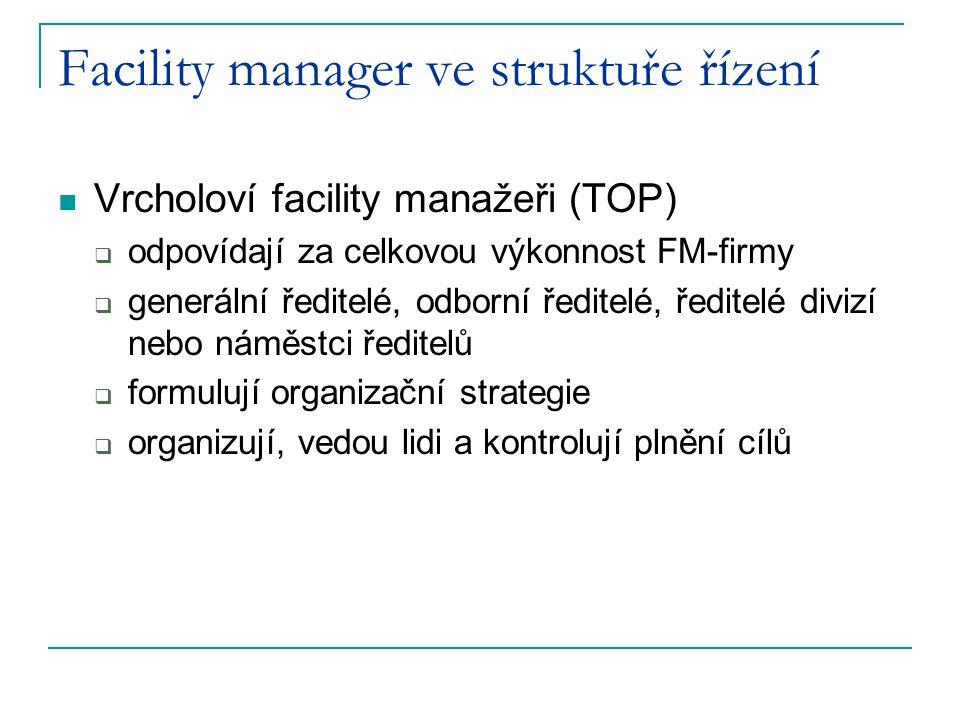 Facility manager ve struktuře řízení Vrcholoví facility manažeři (TOP)  odpovídají za celkovou výkonnost FM-firmy  generální ředitelé, odborní ředitelé, ředitelé divizí nebo náměstci ředitelů  formulují organizační strategie  organizují, vedou lidi a kontrolují plnění cílů