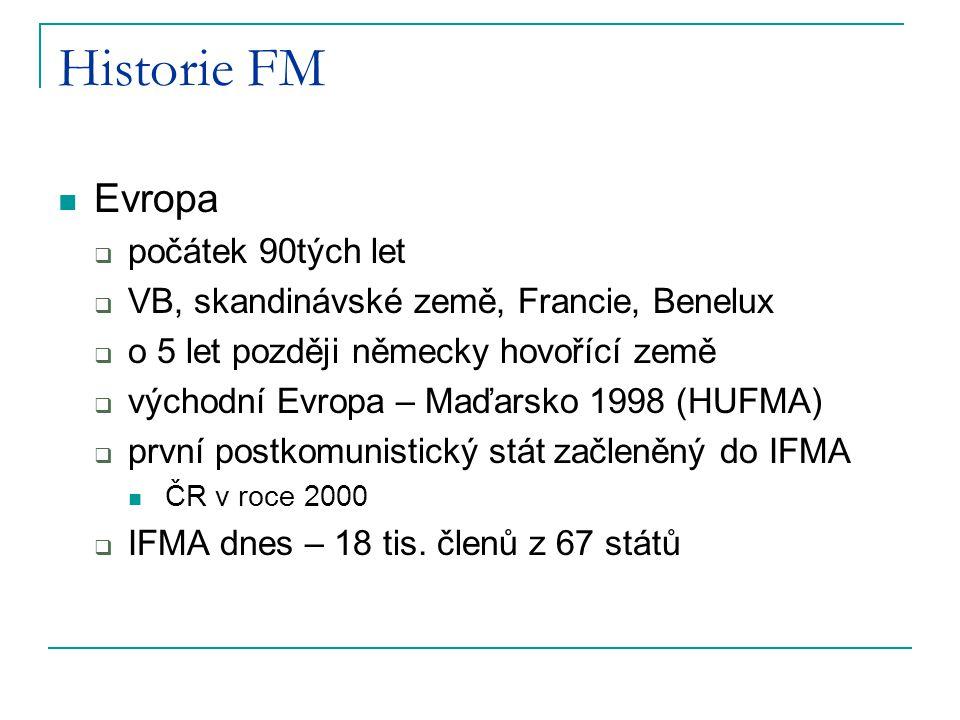 ČSN EN 15221-1 Termíny a definice stanovení termínů v oblasti FM s cílem:  zlepšení komunikace mezi subjekty  zvýšení efektivity základních procesů a FM- procesů, jakož i kvalitu jejich výstupů  rozvíjet nástroje a systémy, které se používají pro podporu FM