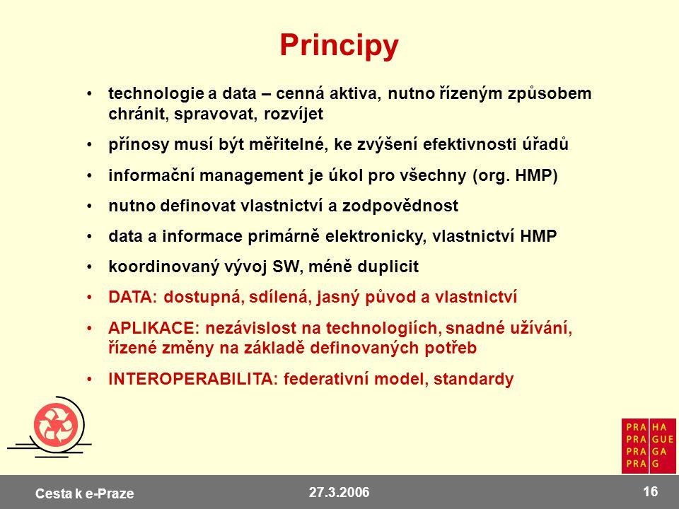 Cesta k e-Praze 27.3.2006 16 Principy technologie a data – cenná aktiva, nutno řízeným způsobem chránit, spravovat, rozvíjet přínosy musí být měřiteln