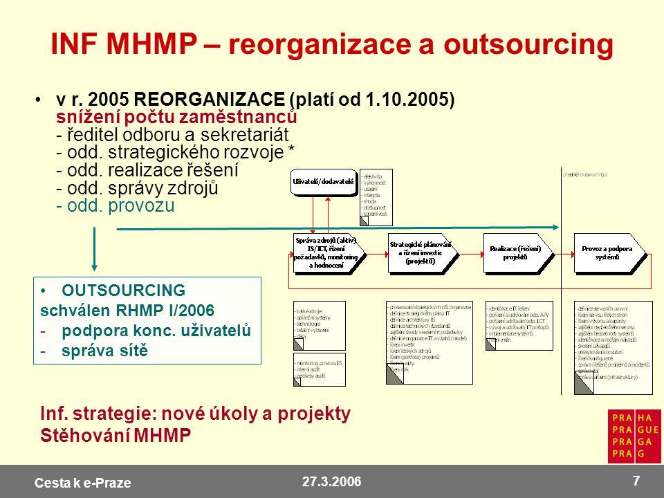 Cesta k e-Praze 27.3.2006 7 INF MHMP – reorganizace a outsourcing v r. 2005 REORGANIZACE (platí od 1.10.2005) snížení počtu zaměstnanců - ředitel odbo