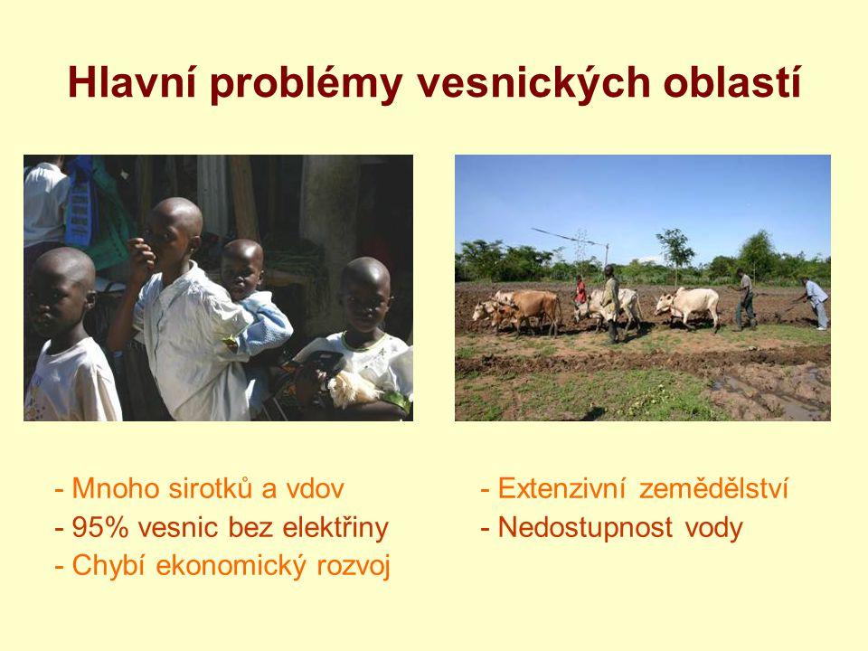 Hlavní problémy vesnických oblastí - Mnoho sirotků a vdov - Extenzivní zemědělství - 95% vesnic bez elektřiny- Nedostupnost vody - Chybí ekonomický ro