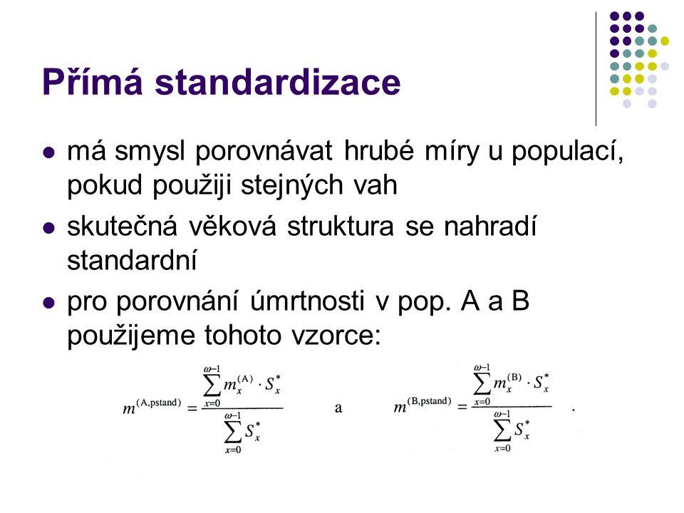 Přímá standardizace má smysl porovnávat hrubé míry u populací, pokud použiji stejných vah skutečná věková struktura se nahradí standardní pro porovnán