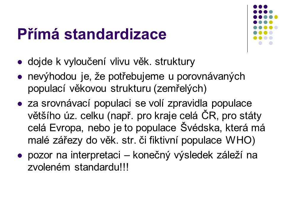 Přímá standardizace dojde k vyloučení vlivu věk. struktury nevýhodou je, že potřebujeme u porovnávaných populací věkovou strukturu (zemřelých) za srov
