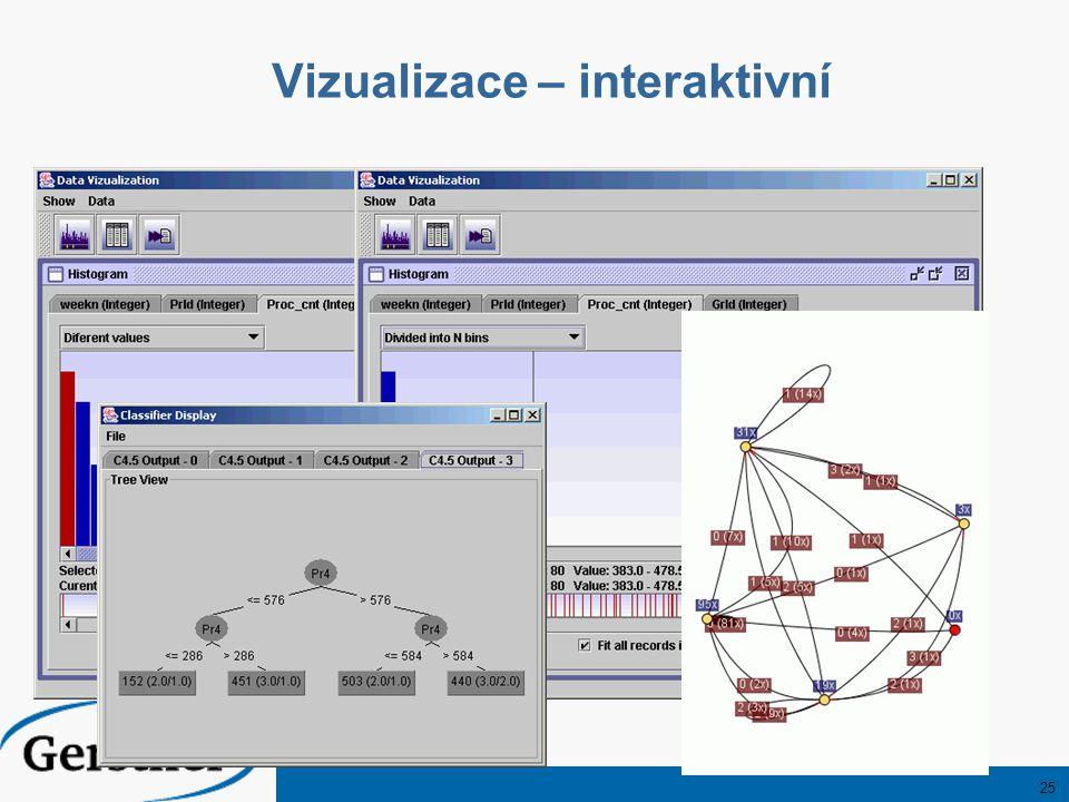 25 Vizualizace – interaktivní