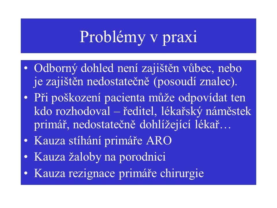 Problémy v praxi Odborný dohled není zajištěn vůbec, nebo je zajištěn nedostatečně (posoudí znalec). Při poškození pacienta může odpovídat ten kdo roz
