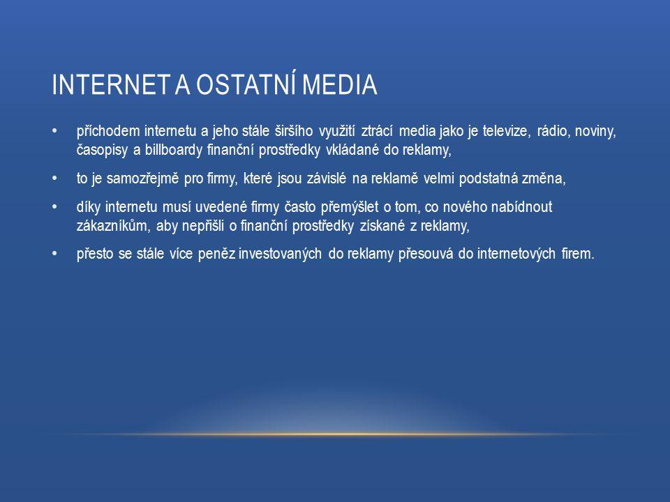 INTERNET A OSTATNÍ MEDIA příchodem internetu a jeho stále širšího využití ztrácí media jako je televize, rádio, noviny, časopisy a billboardy finanční