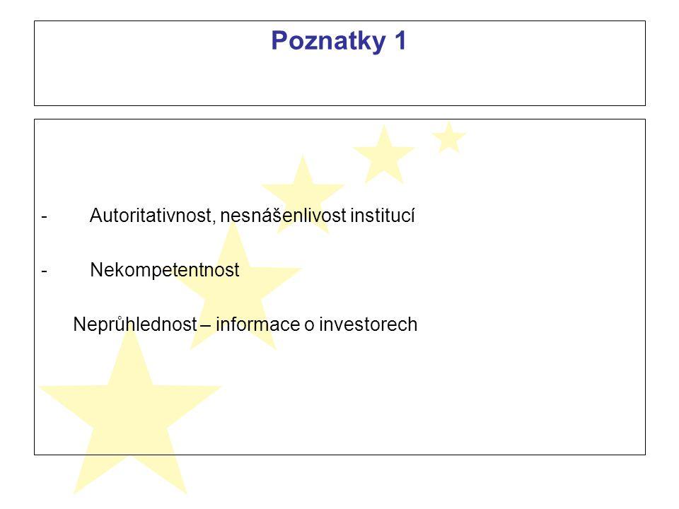 Poznatky 1 - Autoritativnost, nesnášenlivost institucí - Nekompetentnost Neprůhlednost – informace o investorech