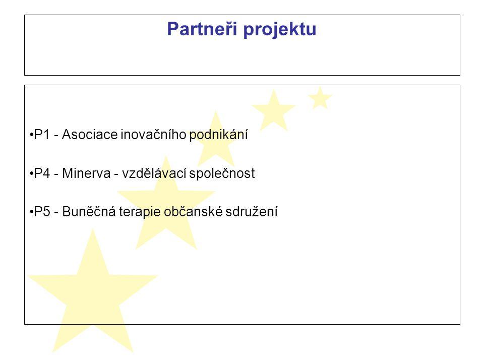 Partneři projektu P1 - Asociace inovačního podnikání P4 - Minerva - vzdělávací společnost P5 - Buněčná terapie občanské sdružení