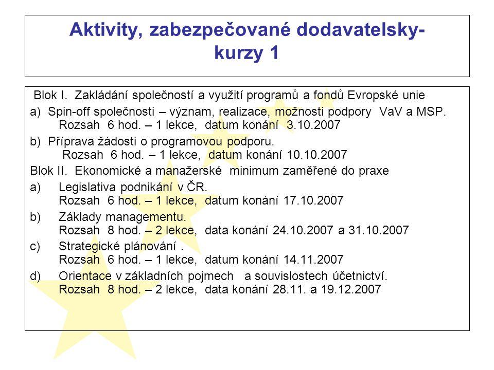 Aktivity, zabezpečované dodavatelsky- kurzy 1 Blok I. Zakládání společností a využití programů a fondů Evropské unie a) Spin-off společnosti – význam,