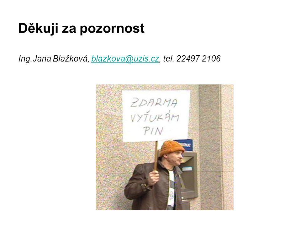 Děkuji za pozornost Ing.Jana Blažková, blazkova@uzis.cz, tel. 22497 2106blazkova@uzis.cz