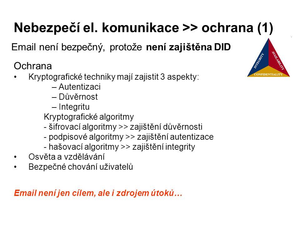 Nebezpečí el. komunikace >> ochrana (1) Ochrana Kryptografické techniky mají zajistit 3 aspekty: – Autentizaci – Důvěrnost – Integritu Kryptografické