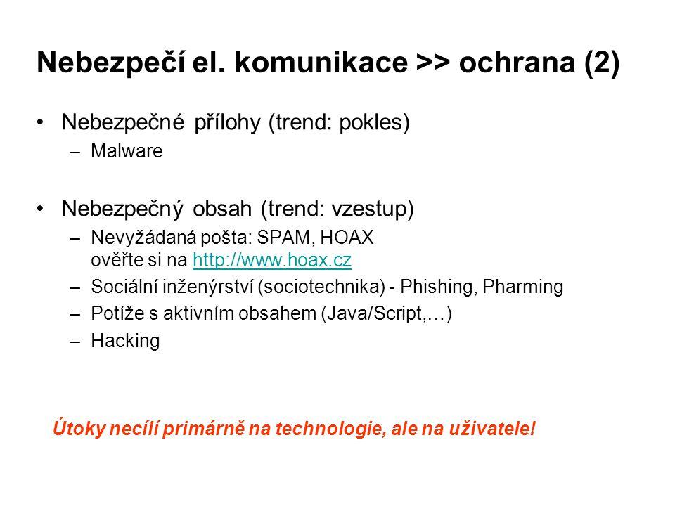 Nebezpečí el. komunikace >> ochrana (2) Nebezpečné přílohy (trend: pokles) –Malware Nebezpečný obsah (trend: vzestup) –Nevyžádaná pošta: SPAM, HOAX ov