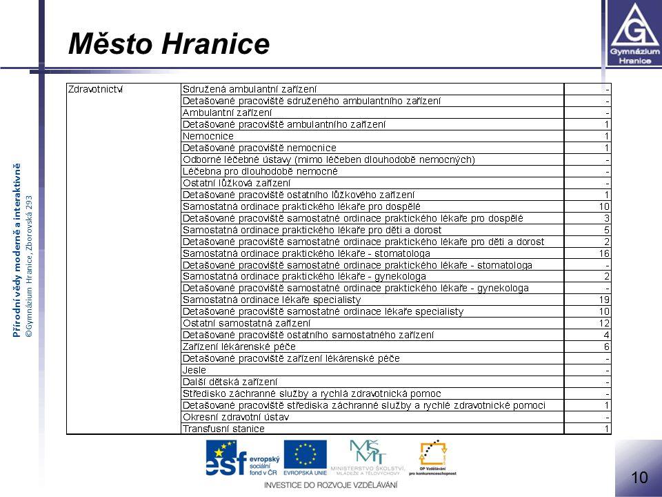 Přírodní vědy moderně a interaktivně ©Gymnázium Hranice, Zborovská 293 10 Město Hranice