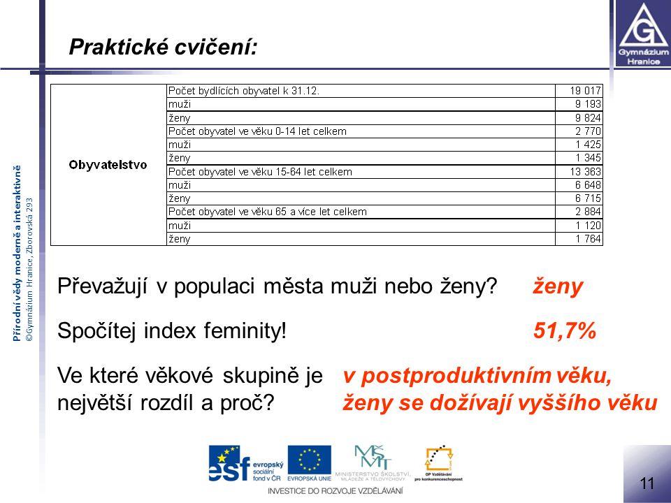 Přírodní vědy moderně a interaktivně ©Gymnázium Hranice, Zborovská 293 11 Praktické cvičení: Převažují v populaci města muži nebo ženy ženy Spočítej index feminity!51,7% Ve které věkové skupině je největší rozdíl a proč.