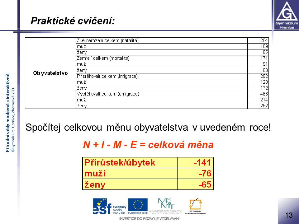 Přírodní vědy moderně a interaktivně ©Gymnázium Hranice, Zborovská 293 13 Praktické cvičení: Spočítej celkovou měnu obyvatelstva v uvedeném roce.