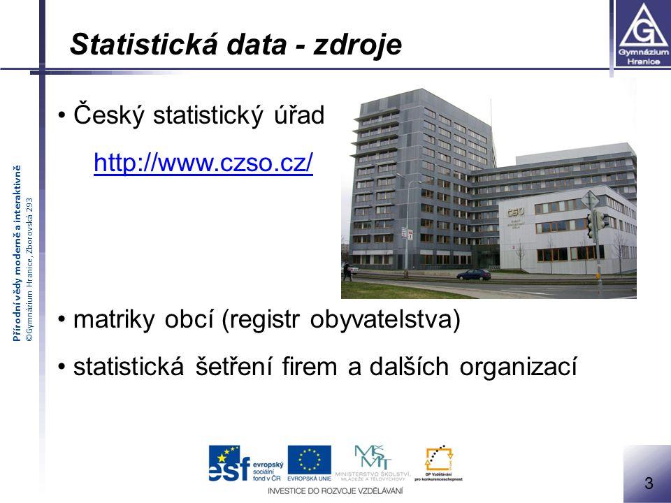 Přírodní vědy moderně a interaktivně ©Gymnázium Hranice, Zborovská 293 14 Praktické cvičení: Vytvoř graf vývoje počtu obyvatel města!