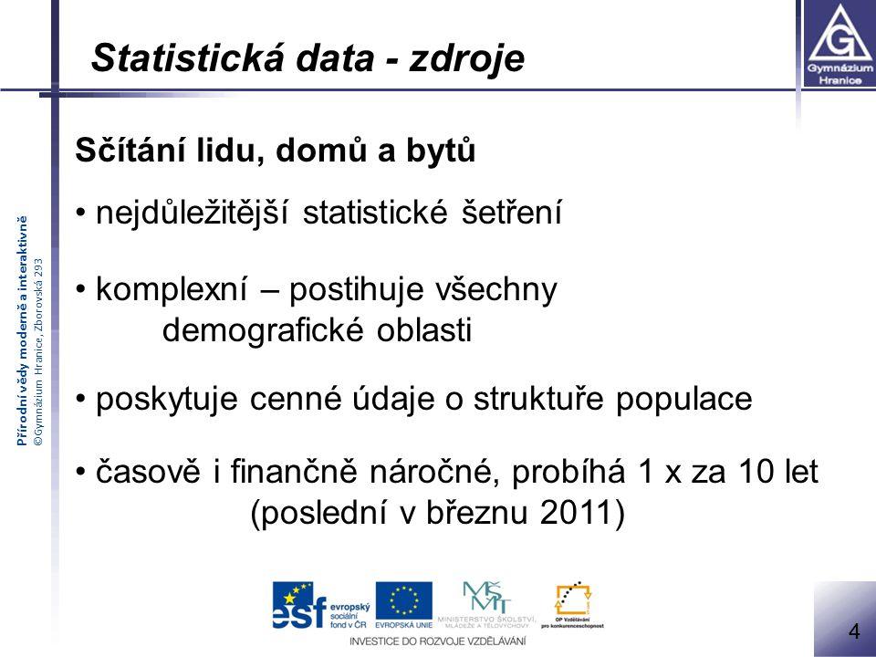 Přírodní vědy moderně a interaktivně ©Gymnázium Hranice, Zborovská 293 4 Statistická data - zdroje Sčítání lidu, domů a bytů nejdůležitější statistické šetření komplexní – postihuje všechny demografické oblasti poskytuje cenné údaje o struktuře populace časově i finančně náročné, probíhá 1 x za 10 let (poslední v březnu 2011)