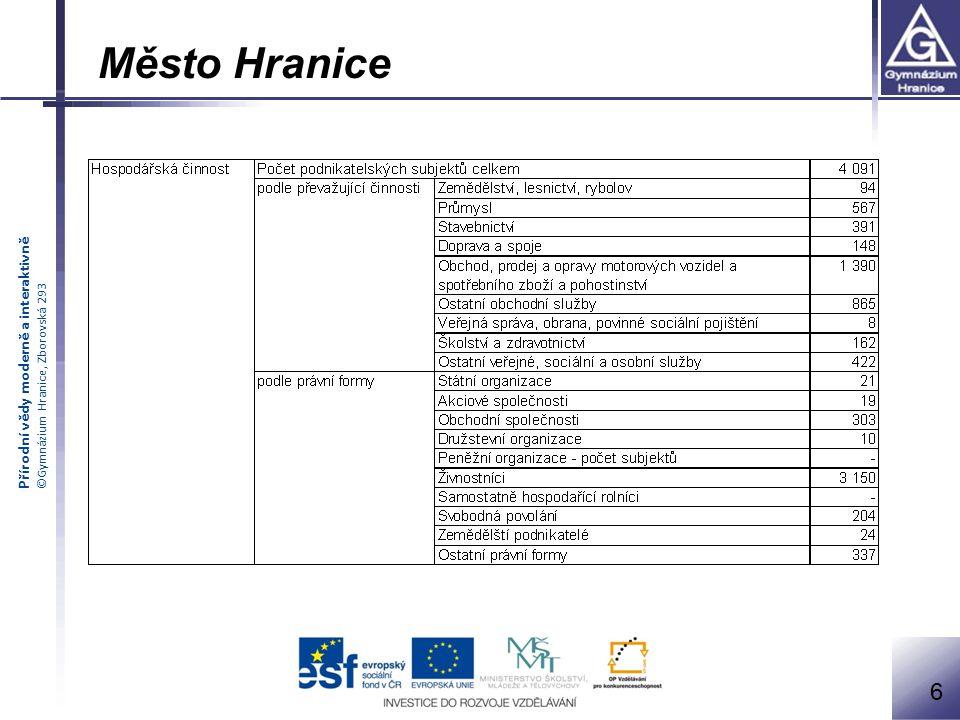 Přírodní vědy moderně a interaktivně ©Gymnázium Hranice, Zborovská 293 6 Město Hranice