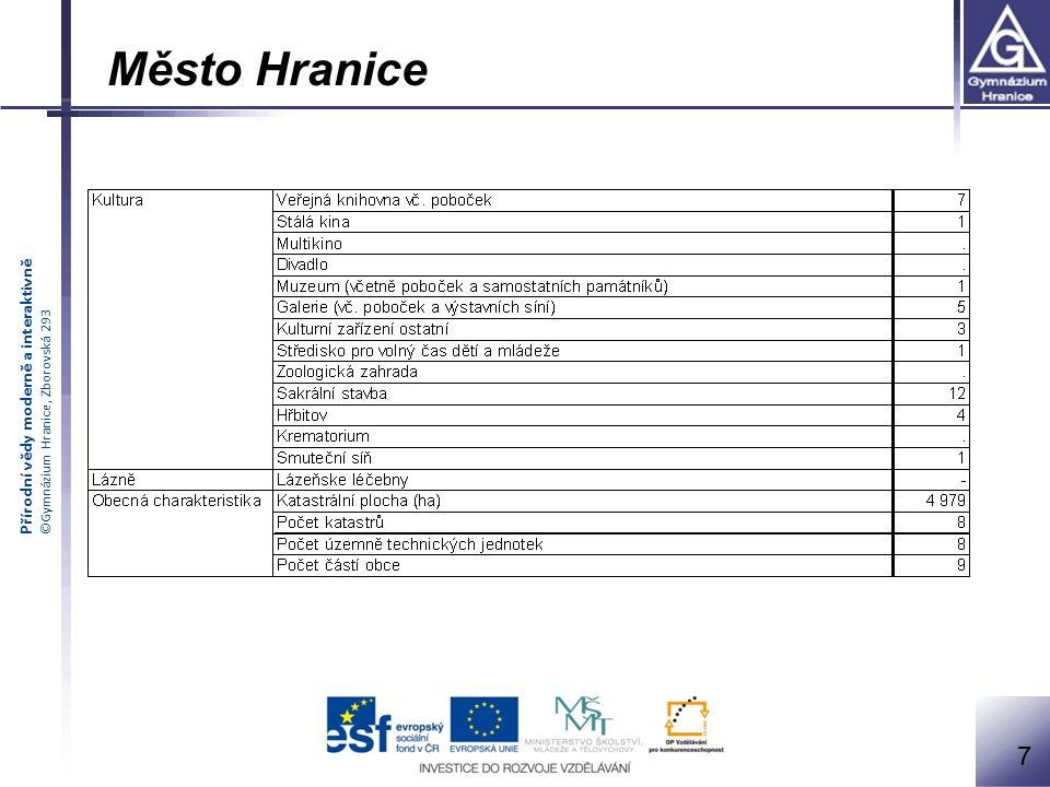 Přírodní vědy moderně a interaktivně ©Gymnázium Hranice, Zborovská 293 8 Město Hranice