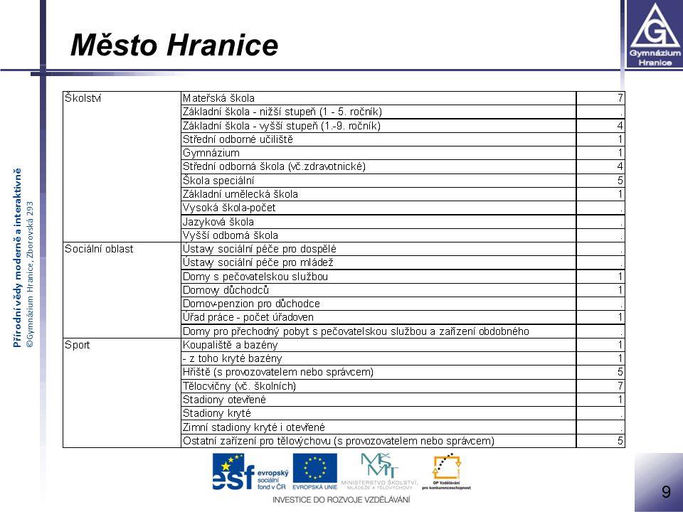 Přírodní vědy moderně a interaktivně ©Gymnázium Hranice, Zborovská 293 9 Město Hranice