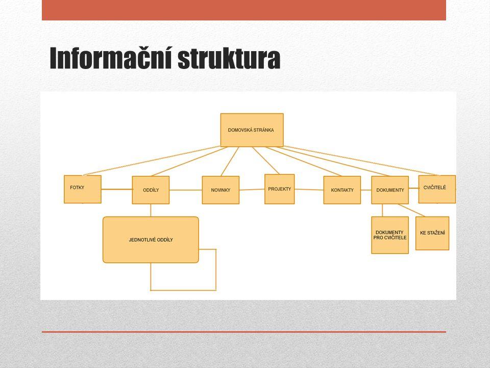 Informační struktura