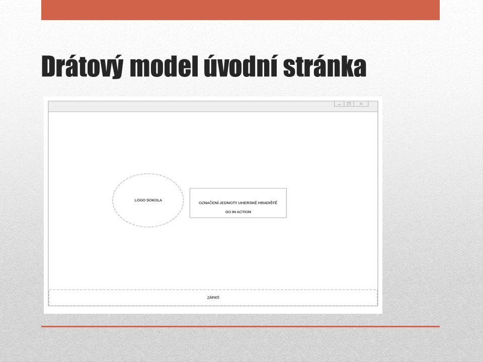 Drátový model úvodní stránka