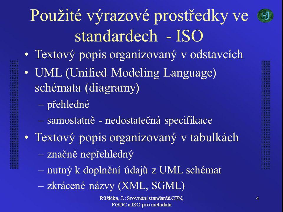 Růžička, J.: Srovnání standardů CEN, FGDC a ISO pro metadata 4 Použité výrazové prostředky ve standardech - ISO Textový popis organizovaný v odstavcíc