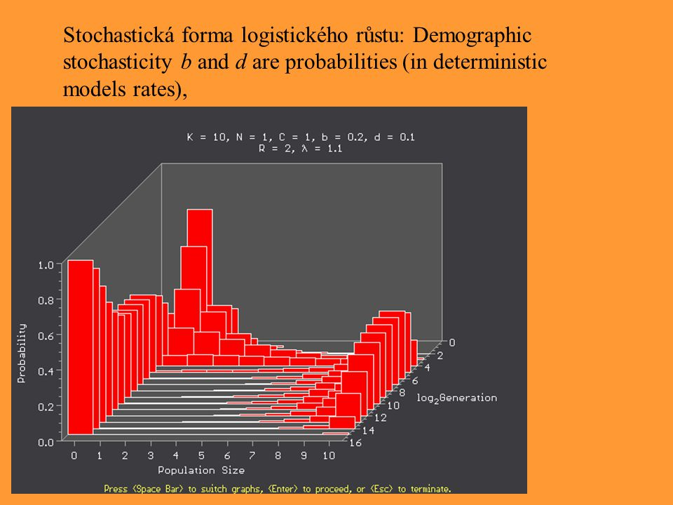 Stochastická forma logistického růstu: Demographic stochasticity b and d are probabilities (in deterministic models rates),