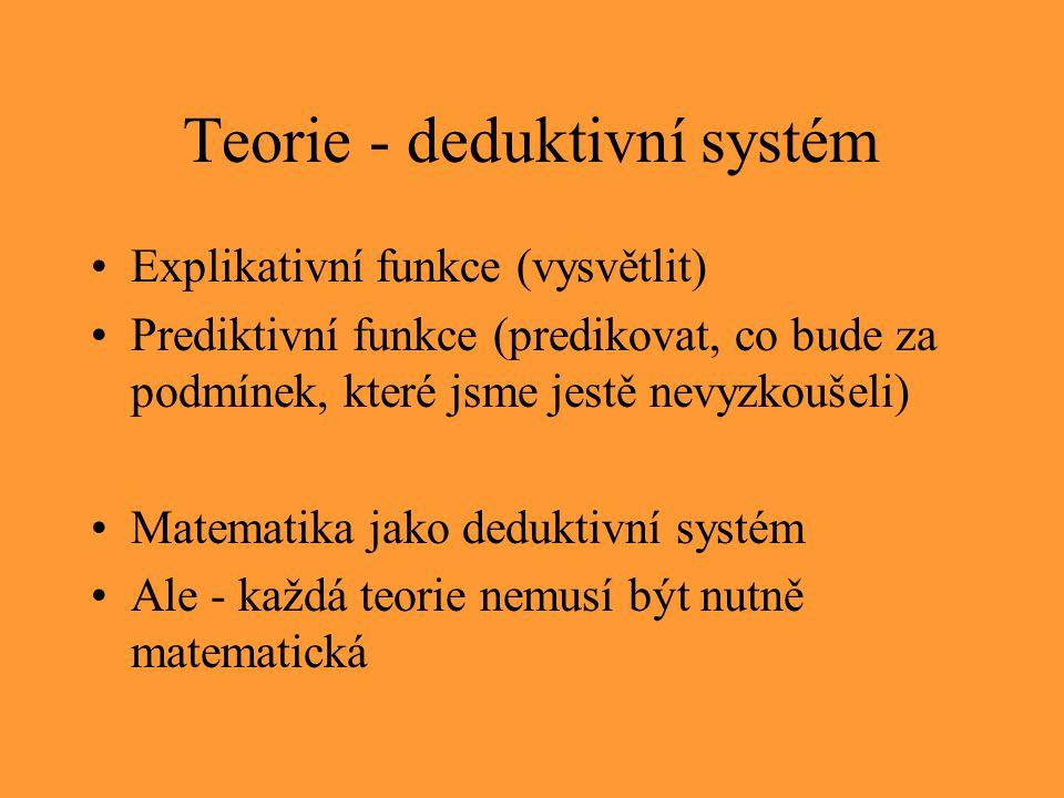 Teorie - deduktivní systém Explikativní funkce (vysvětlit) Prediktivní funkce (predikovat, co bude za podmínek, které jsme jestě nevyzkoušeli) Matemat