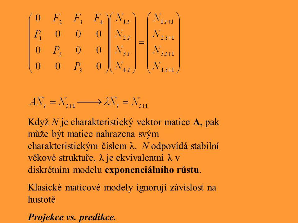 Když N je charakteristický vektor matice A, pak může být matice nahrazena svým charakteristickým číslem λ. N odpovídá stabilní věkové struktuře, λ je