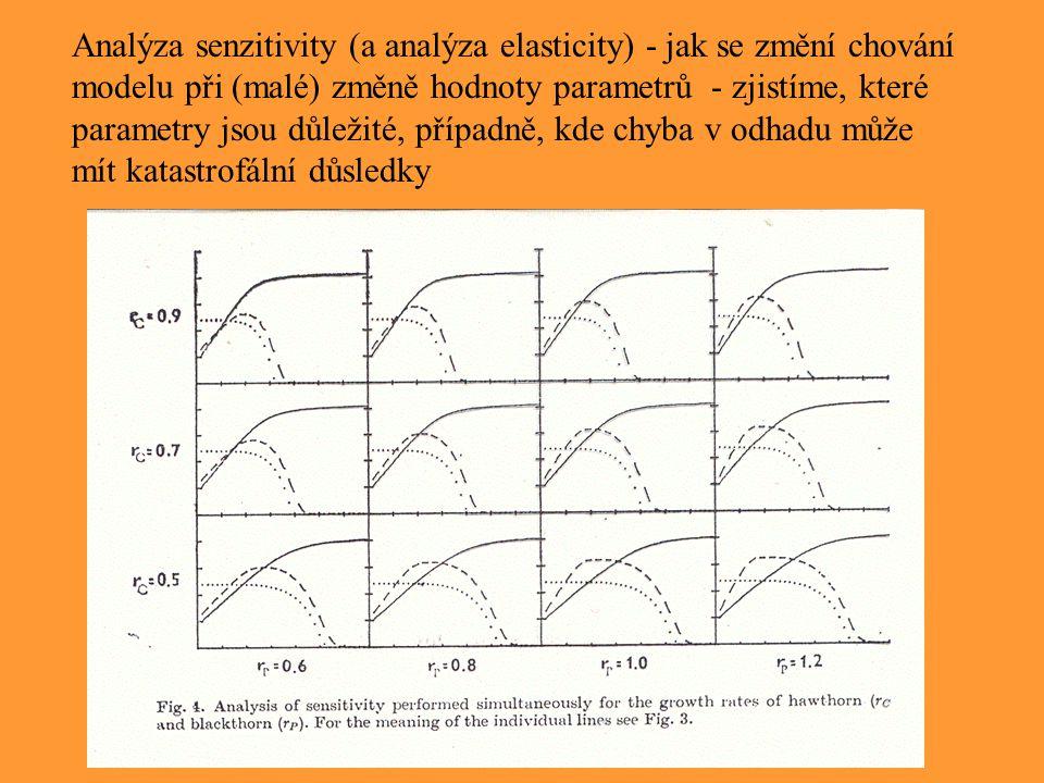Analýza senzitivity (a analýza elasticity) - jak se změní chování modelu při (malé) změně hodnoty parametrů - zjistíme, které parametry jsou důležité,