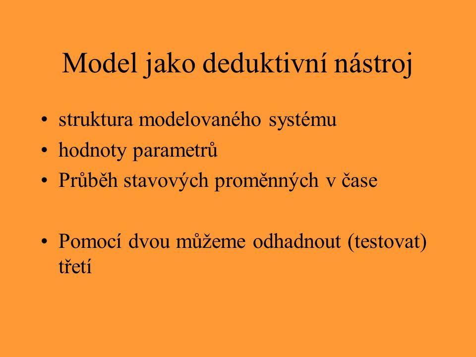Model jako deduktivní nástroj struktura modelovaného systému hodnoty parametrů Průběh stavových proměnných v čase Pomocí dvou můžeme odhadnout (testov