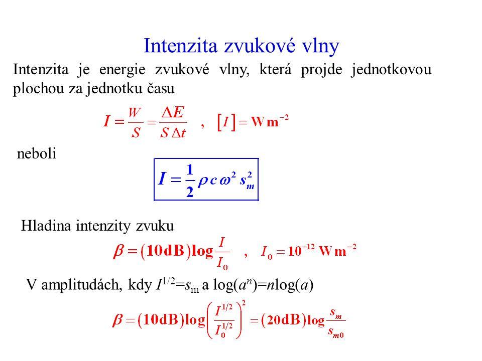 Intenzita zvukové vlny Intenzita je energie zvukové vlny, která projde jednotkovou plochou za jednotku času neboli Hladina intenzity zvuku V amplitudách, kdy I 1/2 =s m a log(a n )=nlog(a)