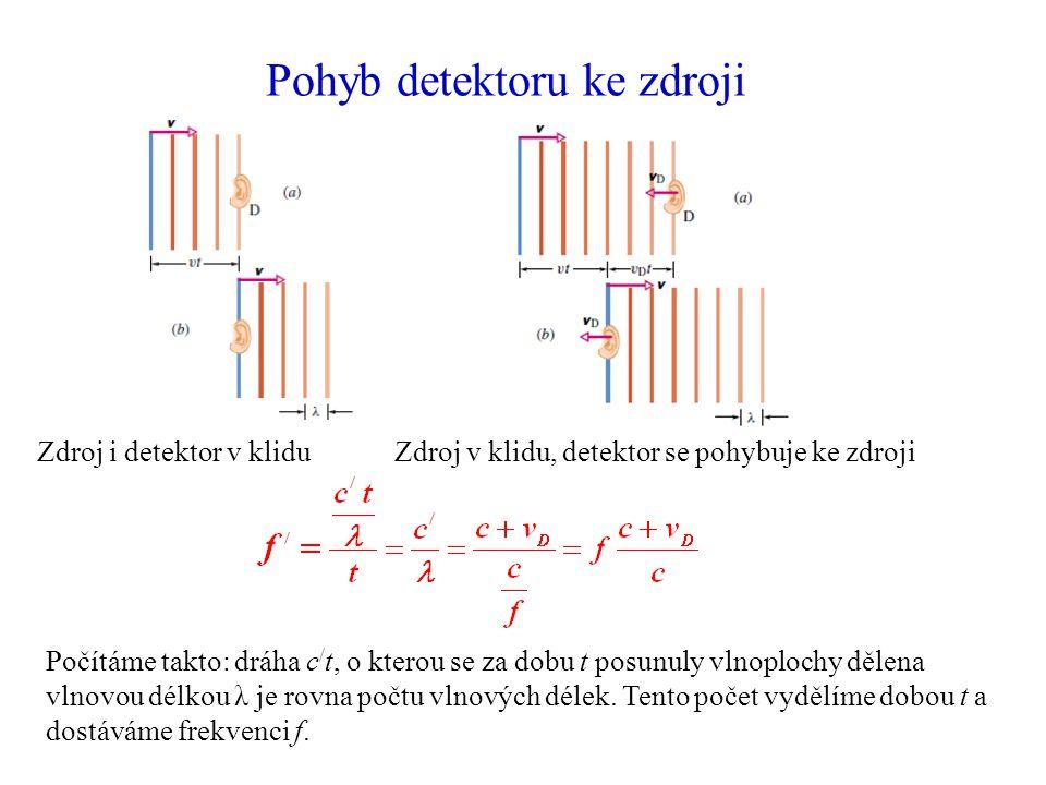 Pohyb detektoru ke zdroji Zdroj i detektor v kliduZdroj v klidu, detektor se pohybuje ke zdroji Počítáme takto: dráha c / t, o kterou se za dobu t posunuly vlnoplochy dělena vlnovou délkou λ je rovna počtu vlnových délek.